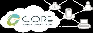 Coreitx Logo