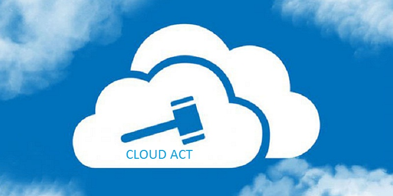 What is CLOUD Act?