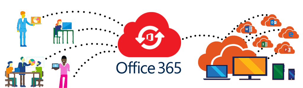 Office 365 Migration Challenges and Solutions