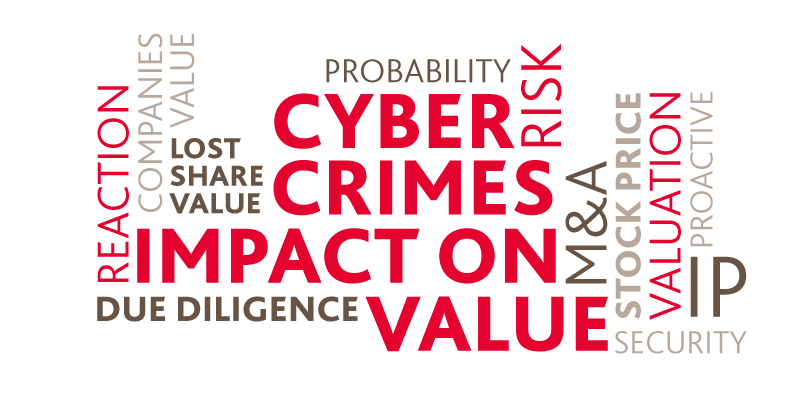Things You Should Know About Cybercrime