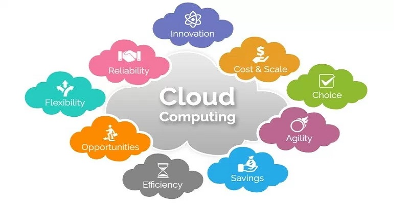 Why should Start-ups consider Cloud?
