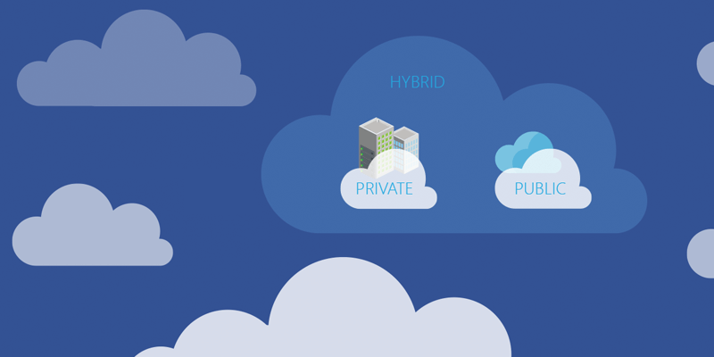How enterprise can choose right cloud architecture among the Hybrid, Private, Public and Multi cloud.