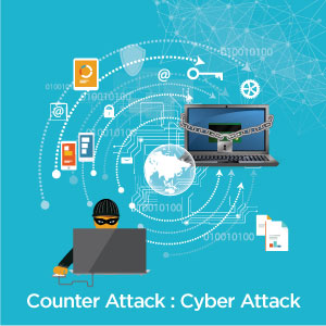 Counter Attack : Cyber Attack